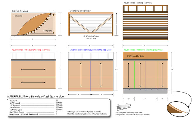 Halfpipe Ramp Plans